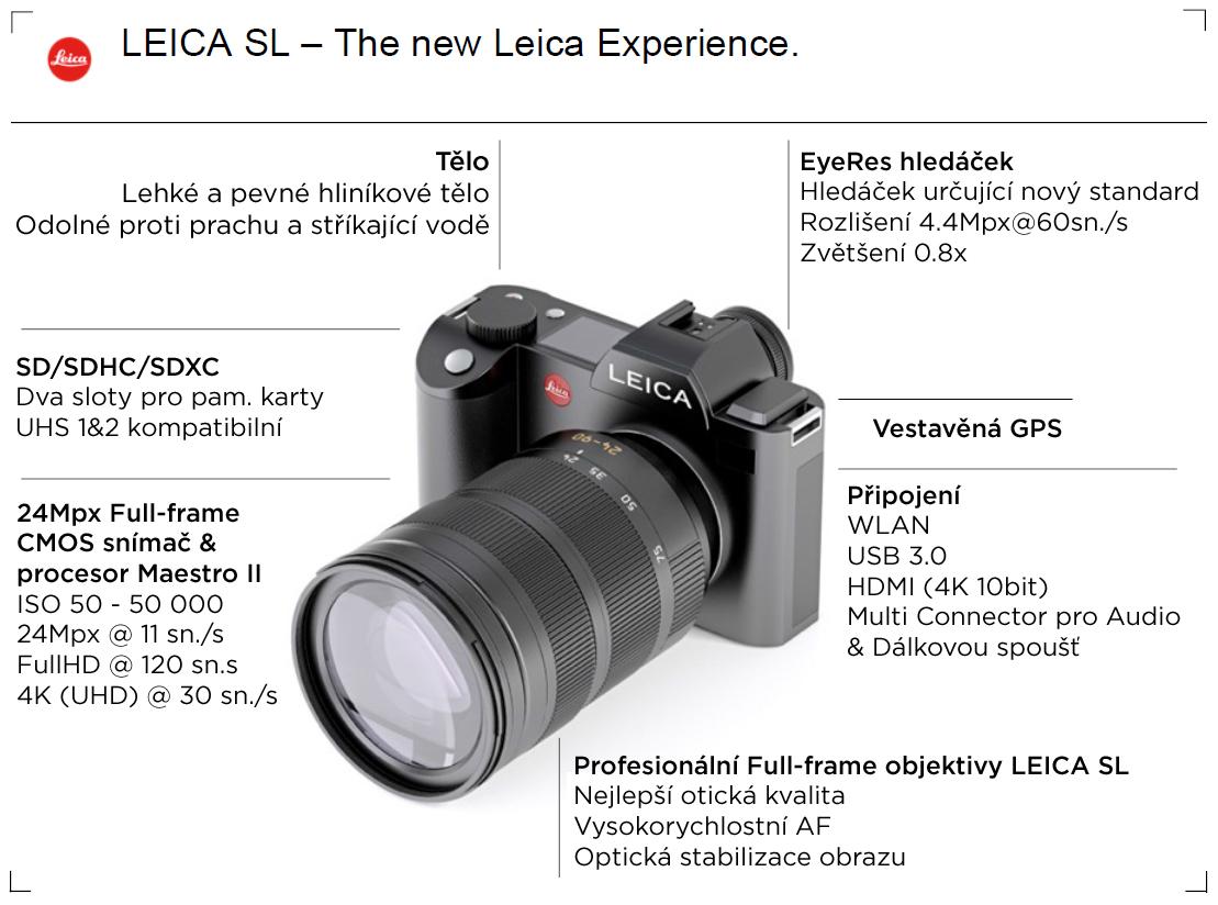 Leica SL promo