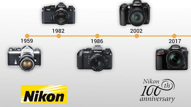 Nikon 100 let výročí cashback narozeninový bonus