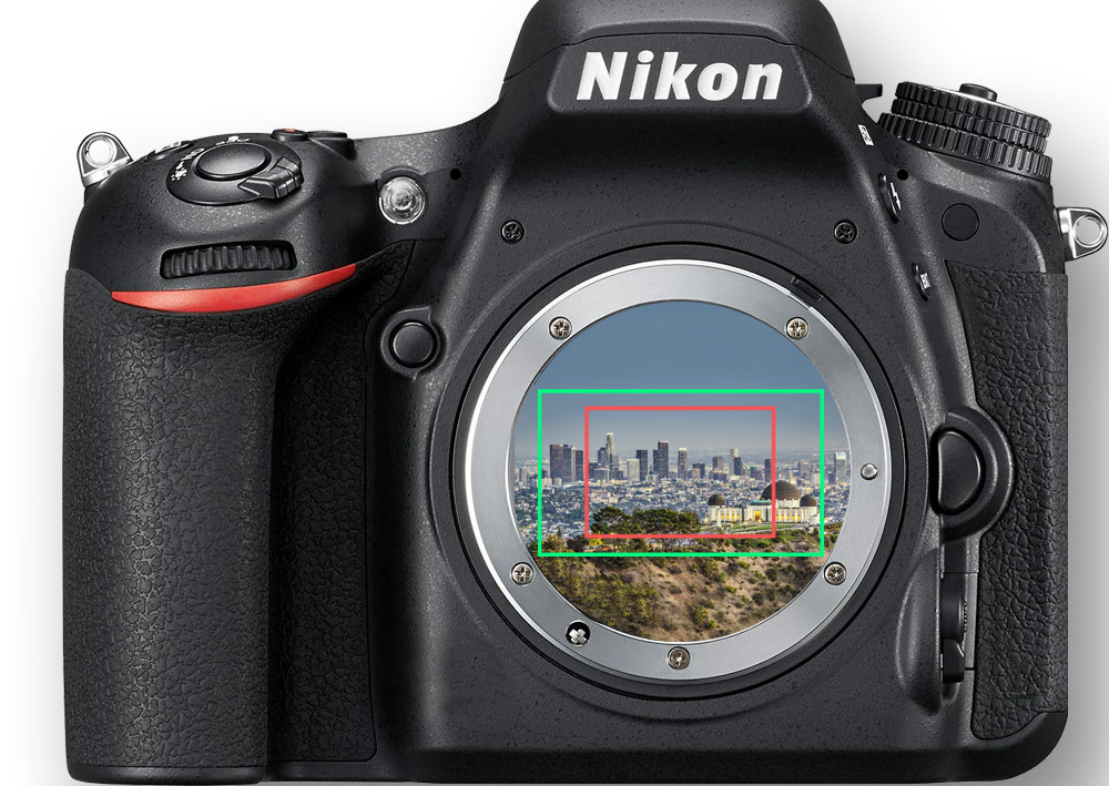 jaký má velikost snímače vliv na ohniskovou vzdálenost zorný úhel objektivu