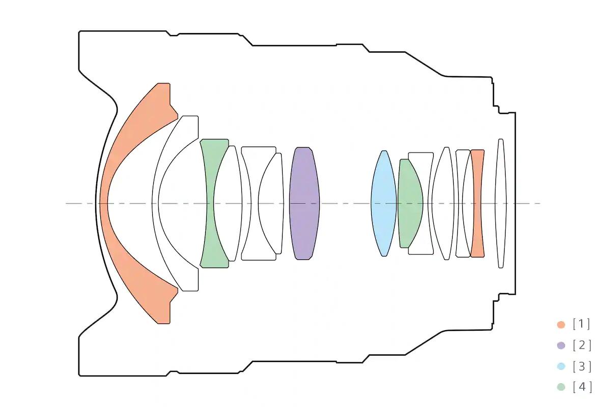 Optický návrh objektivu Sony FE 14mm f/1,8 GM